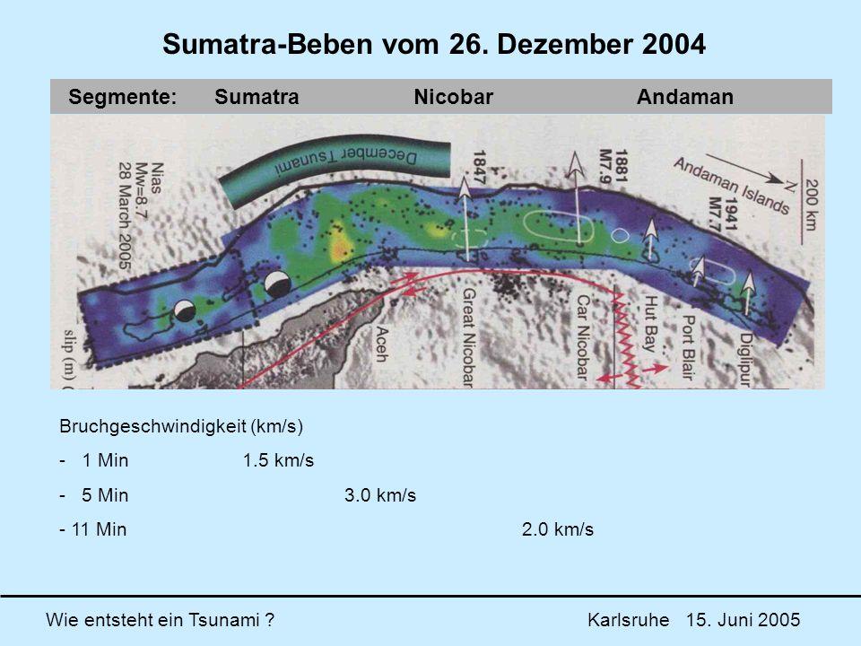 Wie entsteht ein Tsunami ? Karlsruhe 15. Juni 2005 Segmente: Sumatra Nicobar Andaman Sumatra-Beben vom 26. Dezember 2004 Bruchgeschwindigkeit (km/s) -
