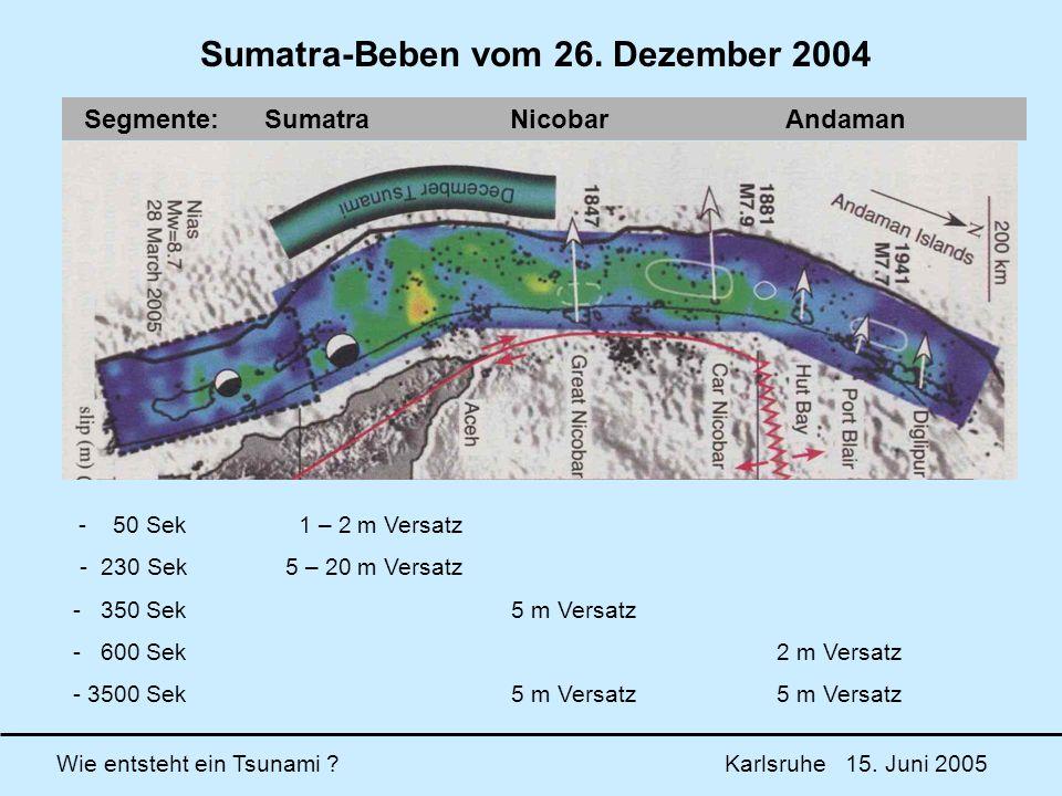 Wie entsteht ein Tsunami ? Karlsruhe 15. Juni 2005 Segmente: Sumatra Nicobar Andaman Sumatra-Beben vom 26. Dezember 2004 - 50 Sek 1 – 2 m Versatz - 23
