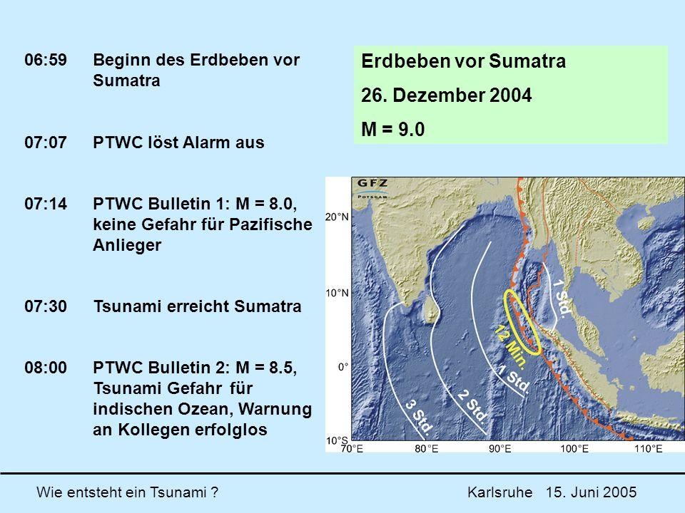 Wie entsteht ein Tsunami ? Karlsruhe 15. Juni 2005 06:59Beginn des Erdbeben vor Sumatra 07:07PTWC löst Alarm aus 07:14PTWC Bulletin 1: M = 8.0, keine