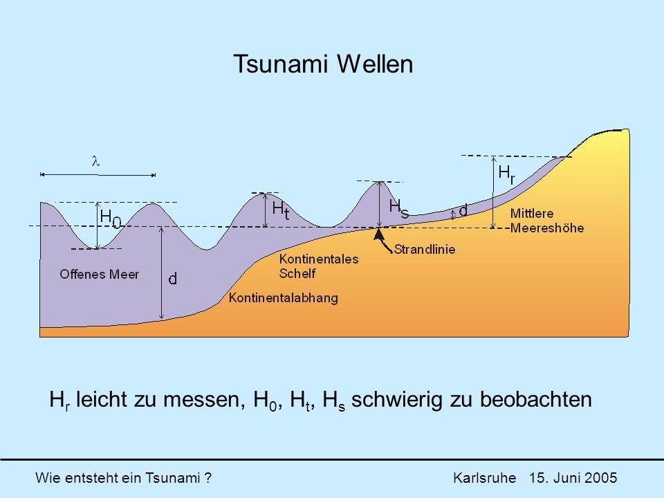 Wie entsteht ein Tsunami ? Karlsruhe 15. Juni 2005 Tsunami Wellen H r leicht zu messen, H 0, H t, H s schwierig zu beobachten
