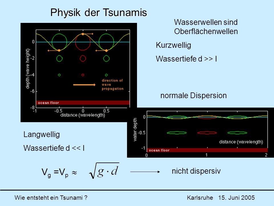 Wie entsteht ein Tsunami ? Karlsruhe 15. Juni 2005 Kurzwellig Wassertiefe d >> l Wasserwellen sind Oberflächenwellen Langwellig Wassertiefe d << l nor