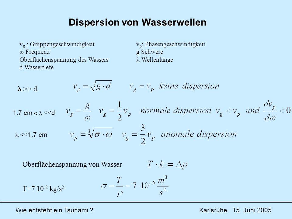 Wie entsteht ein Tsunami ? Karlsruhe 15. Juni 2005 Dispersion von Wasserwellen v g : Gruppengeschwindigkeitv p : Phasengeschwindigkeit Frequenzg Schwe