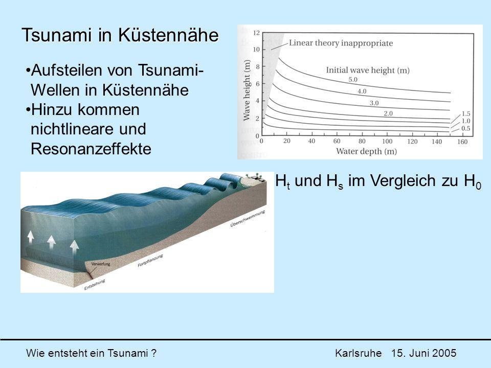 Wie entsteht ein Tsunami ? Karlsruhe 15. Juni 2005 Tsunami in Küstennähe Aufsteilen von Tsunami- Wellen in Küstennähe Hinzu kommen nichtlineare und Re