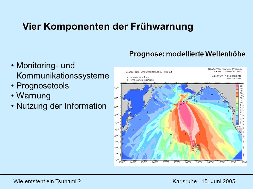 Vier Komponenten der Frühwarnung Prognose: modellierte Wellenhöhe Monitoring- und Kommunikationssysteme Prognosetools Warnung Nutzung der Information