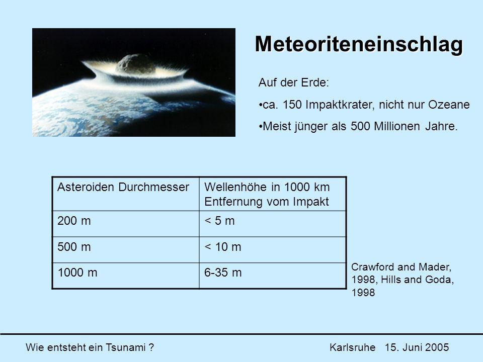 Wie entsteht ein Tsunami ? Karlsruhe 15. Juni 2005 Meteoriteneinschlag Auf der Erde: ca. 150 Impaktkrater, nicht nur Ozeane Meist jünger als 500 Milli