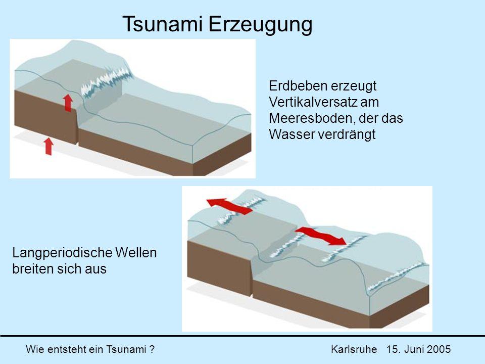 Wie entsteht ein Tsunami ? Karlsruhe 15. Juni 2005 Erdbeben erzeugt Vertikalversatz am Meeresboden, der das Wasser verdrängt Langperiodische Wellen br