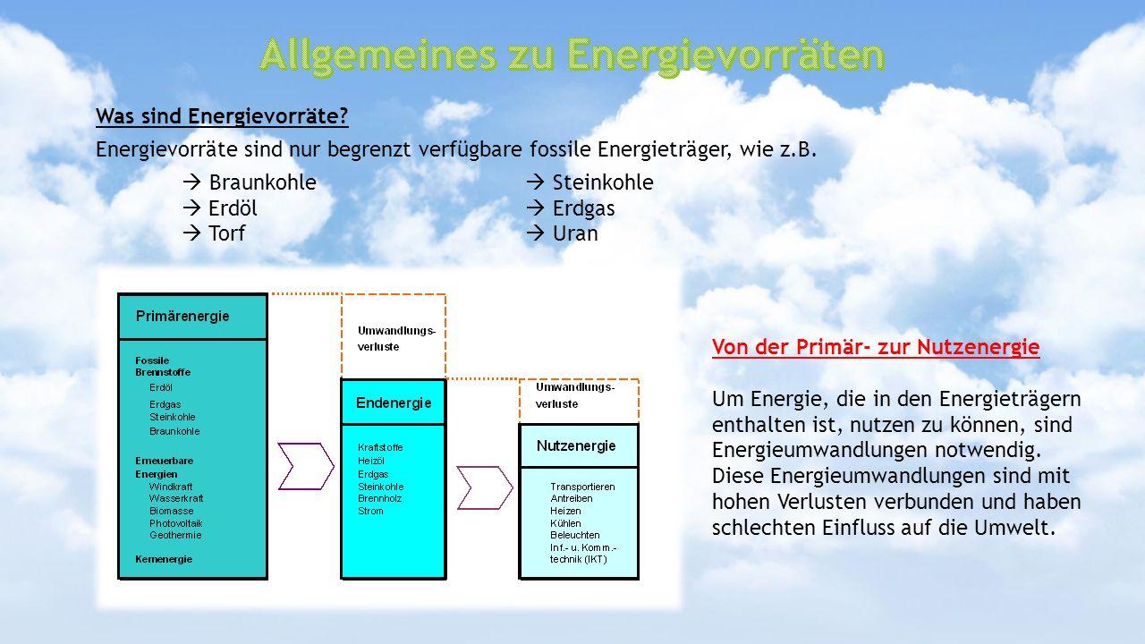 Was sind Energievorräte? Energievorräte sind nur begrenzt verfügbare fossile Energieträger, wie z.B. Braunkohle Steinkohle Erdöl Erdgas Torf Uran Von