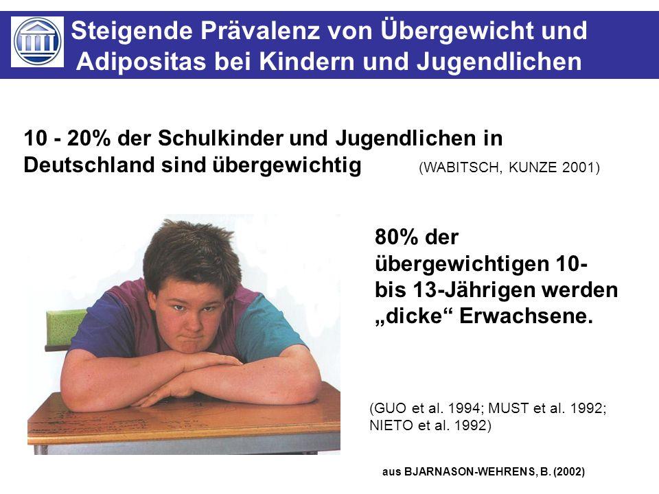 Steigende Prävalenz von Übergewicht und Adipositas bei Kindern und Jugendlichen 80% der übergewichtigen 10- bis 13-Jährigen werden dicke Erwachsene. (