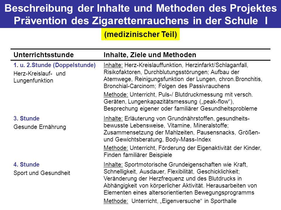 Auswertung des Projekts Prävention des Zigarettenrauchens in der Schule NichraucherInnen ProbiererInnen Prävention des Zigarettenrauchens in der Schule – Kurzbericht 2004 I.