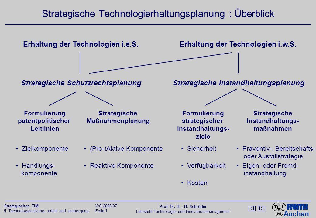 Aachen 5 Technologienutzung, -erhalt und -entsorgung Folie 0 Strategisches TIM WS 2006/07 Prof. Dr. H. - H. Schröder Lehrstuhl Technologie- und Innova