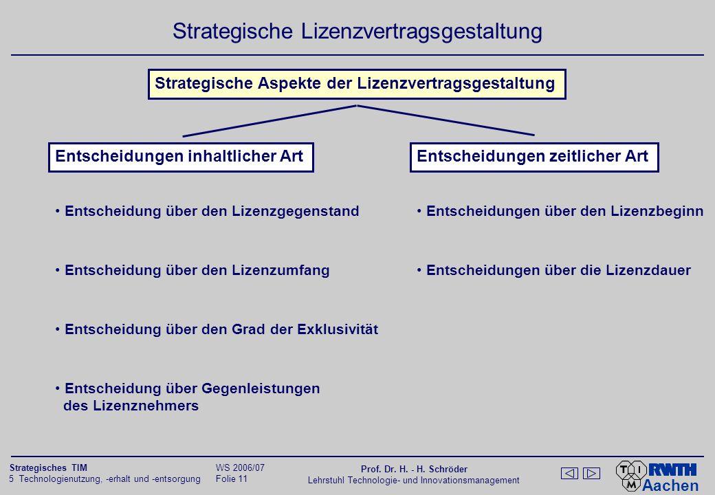 Aachen 5 Technologienutzung, -erhalt und -entsorgung Folie 10 Strategisches TIM WS 2006/07 Prof. Dr. H. - H. Schröder Lehrstuhl Technologie- und Innov