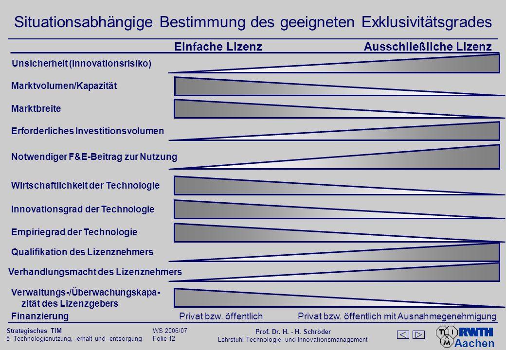Aachen 5 Technologienutzung, -erhalt und -entsorgung Folie 11 Strategisches TIM WS 2006/07 Prof. Dr. H. - H. Schröder Lehrstuhl Technologie- und Innov