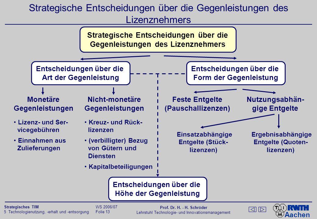 Aachen 5 Technologienutzung, -erhalt und -entsorgung Folie 12 Strategisches TIM WS 2006/07 Prof. Dr. H. - H. Schröder Lehrstuhl Technologie- und Innov