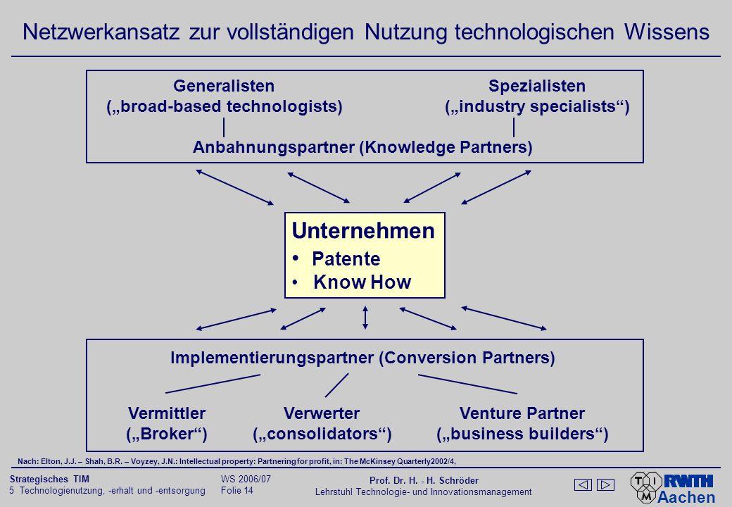 Aachen 5 Technologienutzung, -erhalt und -entsorgung Folie 13 Strategisches TIM WS 2006/07 Prof. Dr. H. - H. Schröder Lehrstuhl Technologie- und Innov