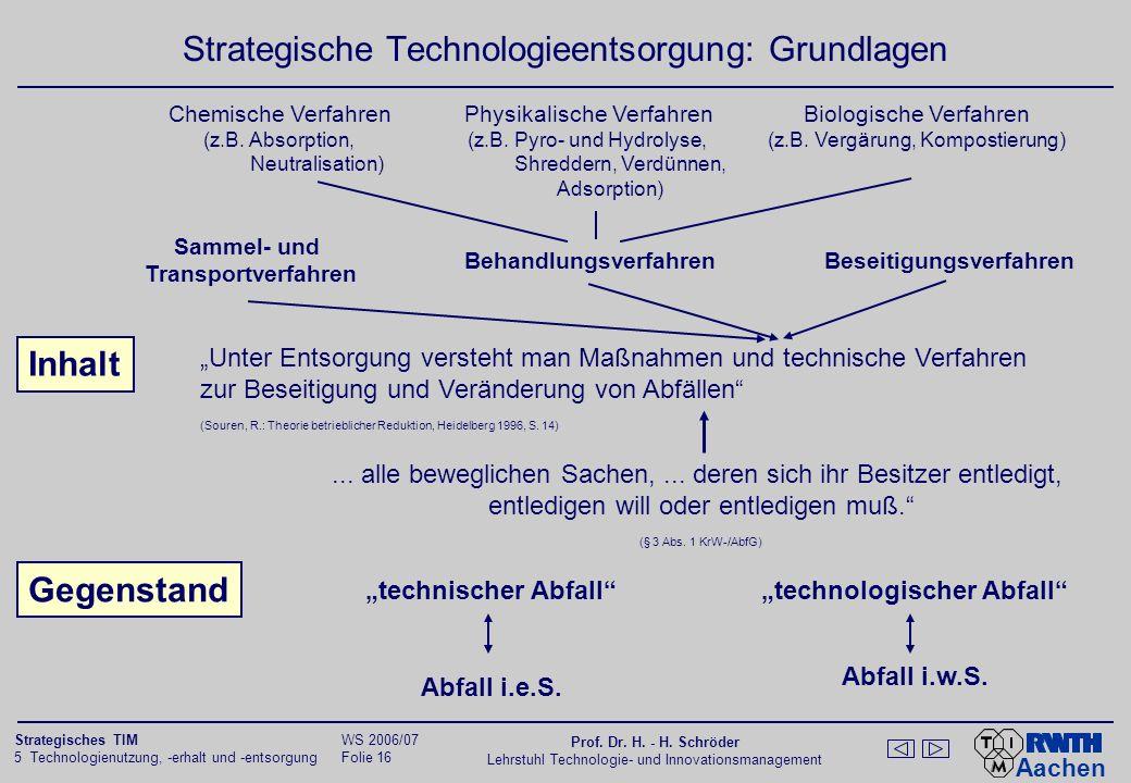 Aachen 5 Technologienutzung, -erhalt und -entsorgung Folie 15 Strategisches TIM WS 2006/07 Prof. Dr. H. - H. Schröder Lehrstuhl Technologie- und Innov