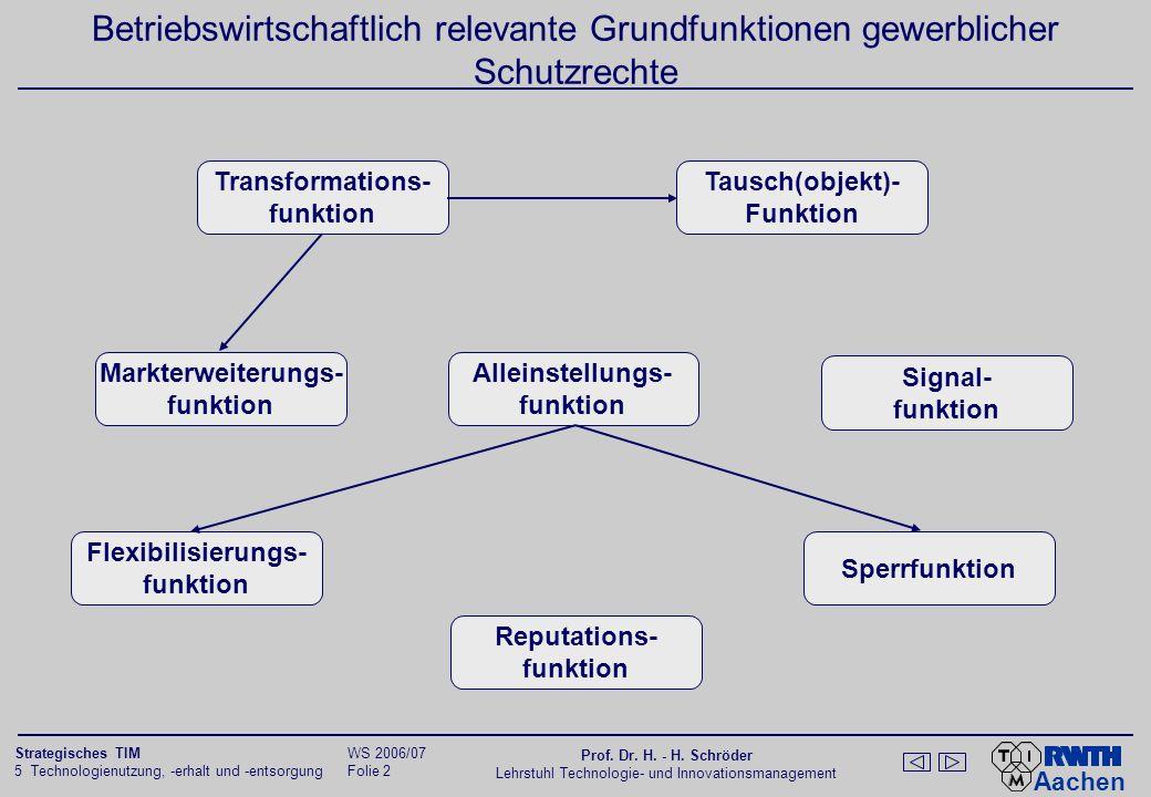 Aachen 5 Technologienutzung, -erhalt und -entsorgung Folie 1 Strategisches TIM WS 2006/07 Prof. Dr. H. - H. Schröder Lehrstuhl Technologie- und Innova
