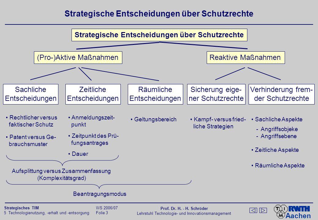 Aachen 5 Technologienutzung, -erhalt und -entsorgung Folie 2 Strategisches TIM WS 2006/07 Prof. Dr. H. - H. Schröder Lehrstuhl Technologie- und Innova