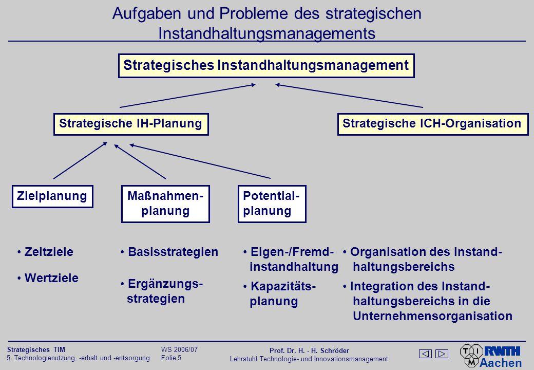 Aachen 5 Technologienutzung, -erhalt und -entsorgung Folie 4 Strategisches TIM WS 2006/07 Prof. Dr. H. - H. Schröder Lehrstuhl Technologie- und Innova