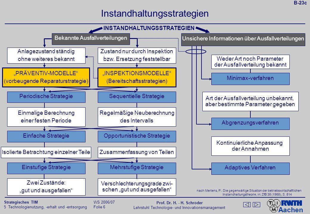 Aachen 5 Technologienutzung, -erhalt und -entsorgung Folie 5 Strategisches TIM WS 2006/07 Prof. Dr. H. - H. Schröder Lehrstuhl Technologie- und Innova