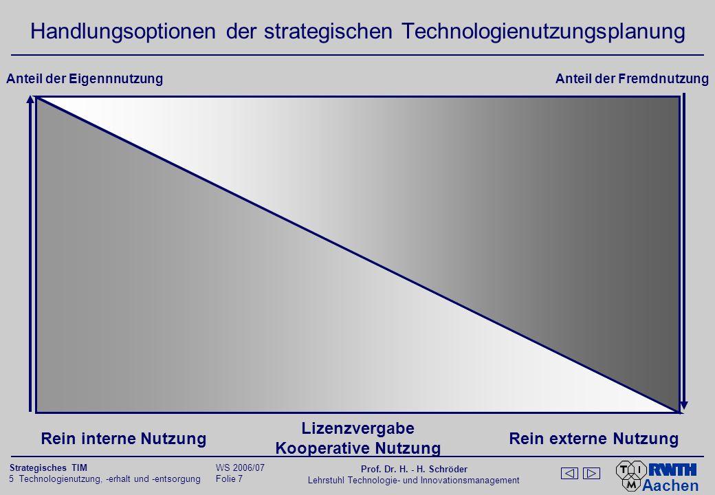 Aachen 5 Technologienutzung, -erhalt und -entsorgung Folie 6 Strategisches TIM WS 2006/07 Prof. Dr. H. - H. Schröder Lehrstuhl Technologie- und Innova