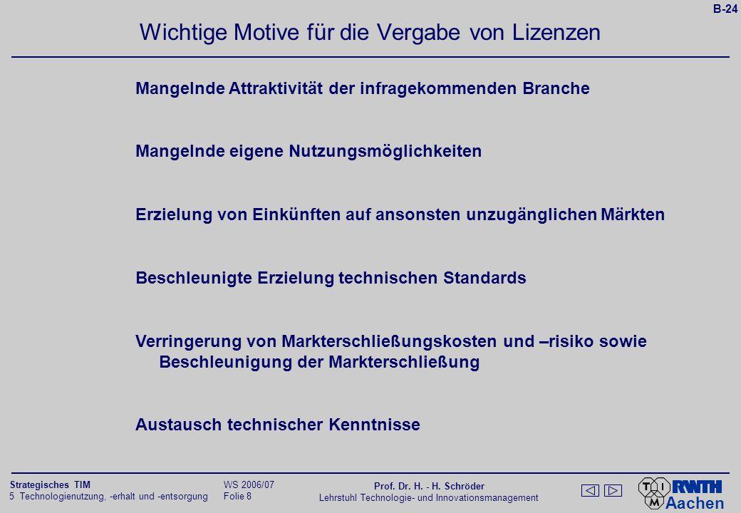 Aachen 5 Technologienutzung, -erhalt und -entsorgung Folie 7 Strategisches TIM WS 2006/07 Prof. Dr. H. - H. Schröder Lehrstuhl Technologie- und Innova