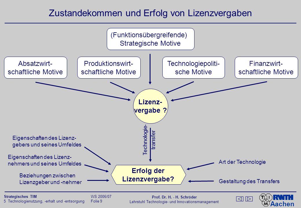 Aachen 5 Technologienutzung, -erhalt und -entsorgung Folie 8 Strategisches TIM WS 2006/07 Prof. Dr. H. - H. Schröder Lehrstuhl Technologie- und Innova