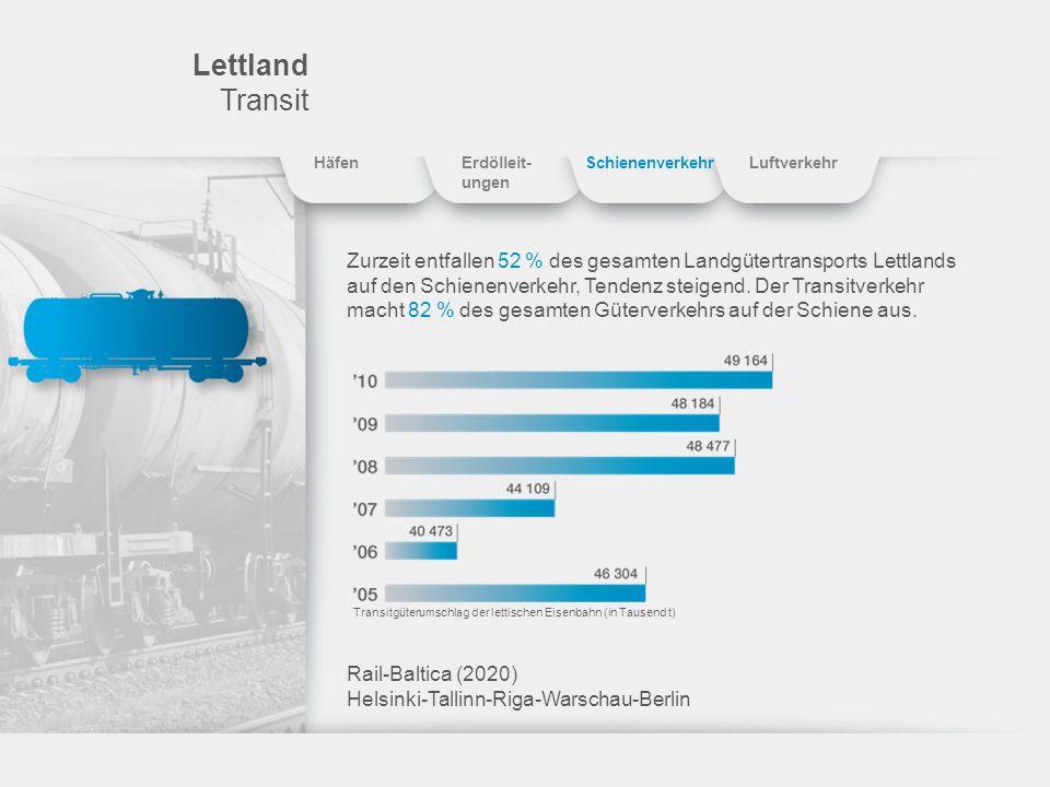 Lettland Transit Zurzeit entfallen 52 % des gesamten Landgütertransports Lettlands auf den Schienenverkehr, Tendenz steigend. Der Transitverkehr macht
