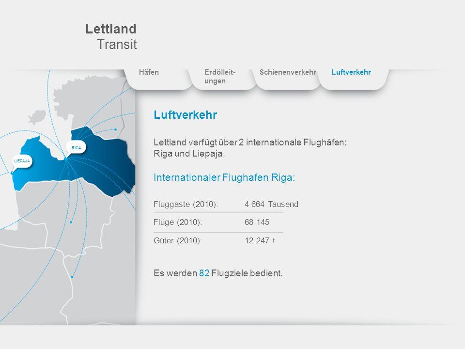 Lettland Тransit Luftverkehr Lettland verfügt über 2 internationale Flughäfen: Riga und Liepaja. Internationaler Flughafen Riga: Fluggäste (2010): Flü