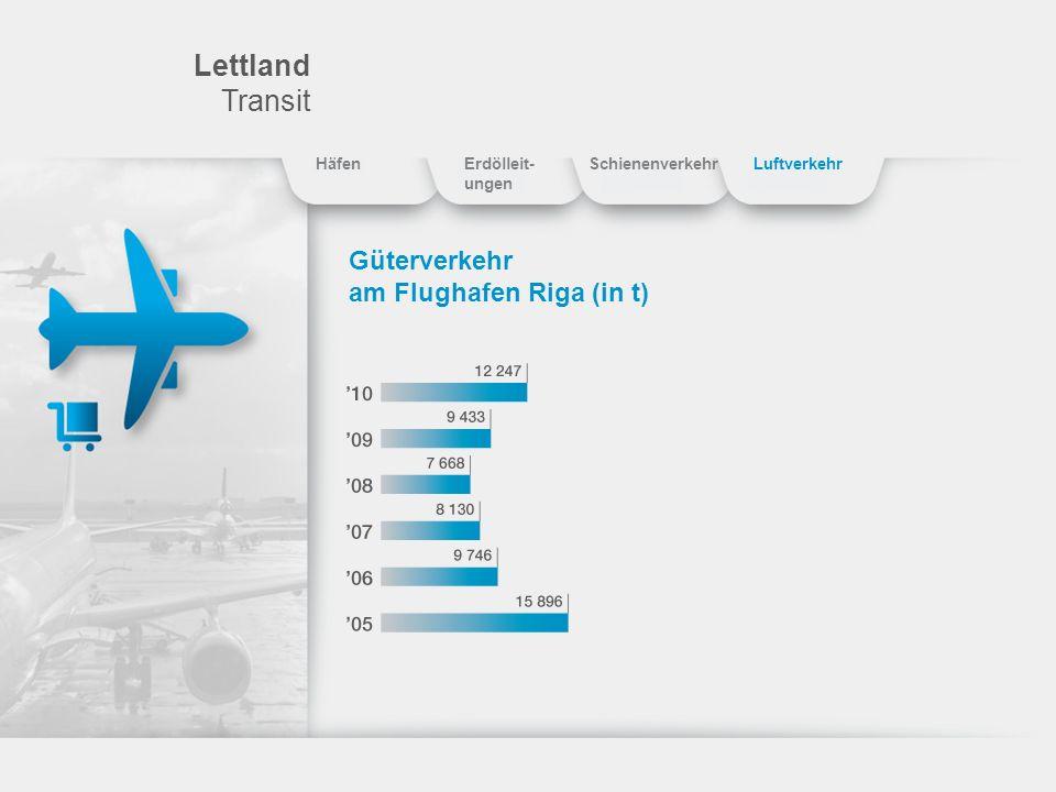 Lettland Transit Güterverkehr am Flughafen Riga (in t) HäfenErdölleit- ungen SchienenverkehrLuftverkehr