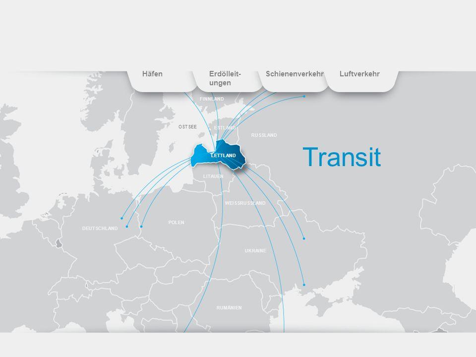 Transit HäfenErdölleit- ungen SchienenverkehrLuftverkehr ESTLAND FINNLAND RUSSLAND WEISSRUSSLAND UKRAINE RUMÄNIEN POLEN LITAUEN OSTSEE LETTLAND DEUTSC