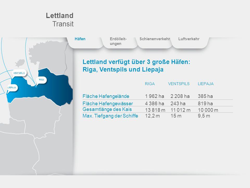 Lettland Transit Güterumschlag an lettischen Häfen (in Tausend t) SchüttgüterFlüssiggüterFrachtgüter allgemein HäfenErdölleit- ungen SchienenverkehrLuftverkehr