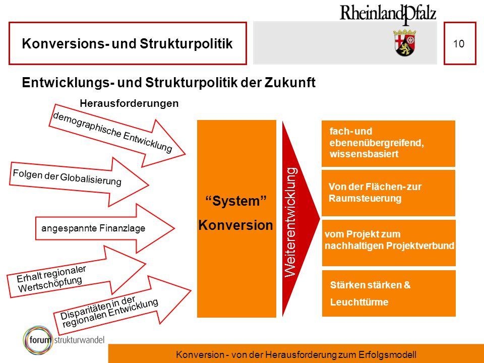 Konversions- und Strukturpolitik Konversion - von der Herausforderung zum Erfolgsmodell 10 Entwicklungs- und Strukturpolitik der Zukunft System Konver