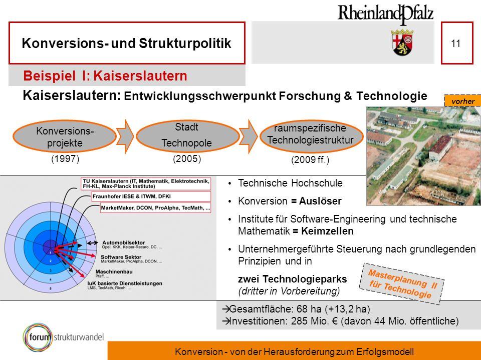 Konversions- und Strukturpolitik Technische Hochschule Konversion = Auslöser Institute für Software-Engineering und technische Mathematik = Keimzellen