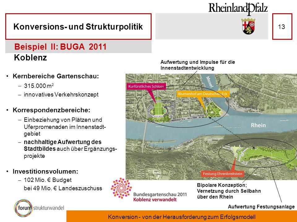 Konversions- und Strukturpolitik Konversion - von der Herausforderung zum Erfolgsmodell 13 Kernbereiche Gartenschau: 315.000 m 2 innovatives Verkehrsk