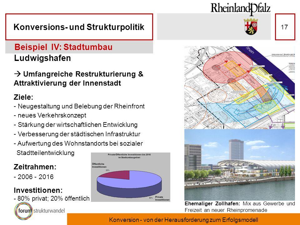 Konversions- und Strukturpolitik Konversion - von der Herausforderung zum Erfolgsmodell 17 Ludwigshafen Beispiel IV: Stadtumbau Umfangreiche Restruktu