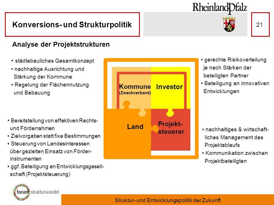 Konversions- und Strukturpolitik Kommune (Zweckverband) Investor Struktur- und Entwicklungspolitik der Zukunft 21 städtebauliches Gesamtkonzept nachha