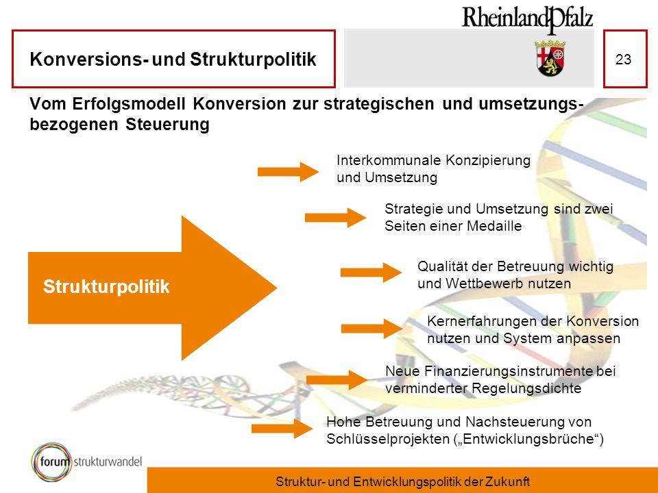 Konversions- und Strukturpolitik Struktur- und Entwicklungspolitik der Zukunft 23 Vom Erfolgsmodell Konversion zur strategischen und umsetzungs- bezog