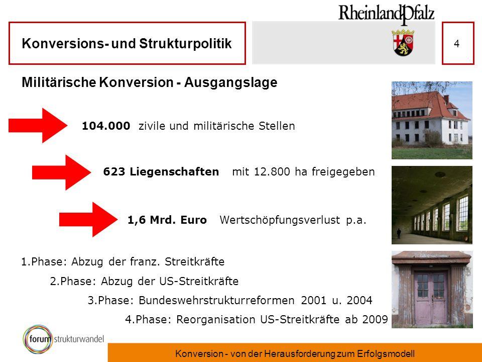 Konversions- und Strukturpolitik Konversion - von der Herausforderung zum Erfolgsmodell 4 104.000 zivile und militärische Stellen 623 Liegenschaften m
