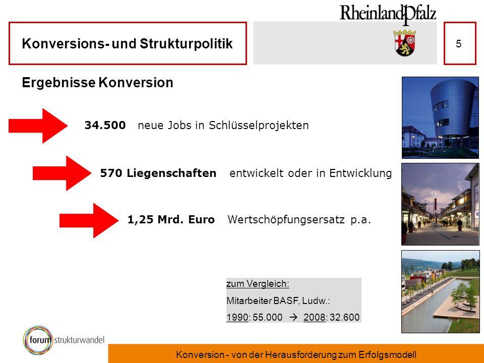 Konversions- und Strukturpolitik Konversion - von der Herausforderung zum Erfolgsmodell 5 Ergebnisse Konversion 34.500 neue Jobs in Schlüsselprojekten
