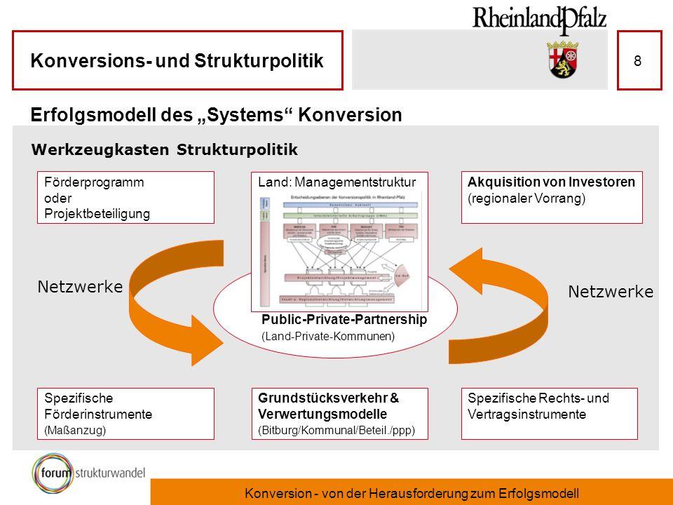 Konversions- und Strukturpolitik Konversion - von der Herausforderung zum Erfolgsmodell 8 Erfolgsmodell des Systems Konversion Werkzeugkasten Struktur