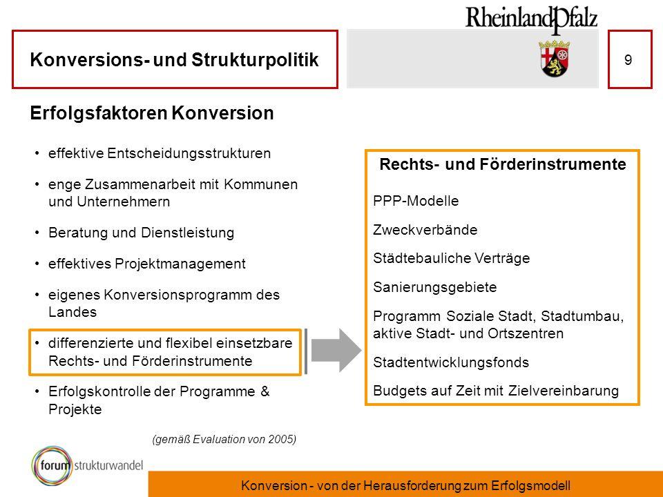 Konversions- und Strukturpolitik Konversion - von der Herausforderung zum Erfolgsmodell 20 Flughafen Hahn Beispiel V: regionale Neuausrichtung Systemgrundlage Steuerung Zielsetzung Flughafen in TOP-10 Passagiere/Fracht (BRD) Entwicklung in strukturschwacher Region Logistikschwerpunkt zw.