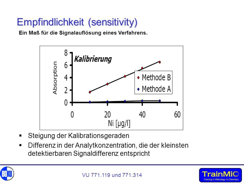 VU 771.119 und 771.314 Empfindlichkeit (sensitivity) Steigung der Kalibrationsgeraden Differenz in der Analytkonzentration, die der kleinsten detektie