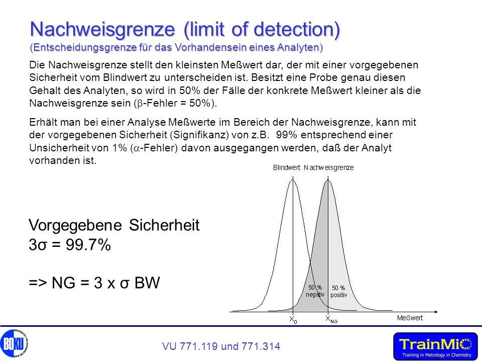 VU 771.119 und 771.314 Die Nachweisgrenze stellt den kleinsten Meßwert dar, der mit einer vorgegebenen Sicherheit vom Blindwert zu unterscheiden ist.