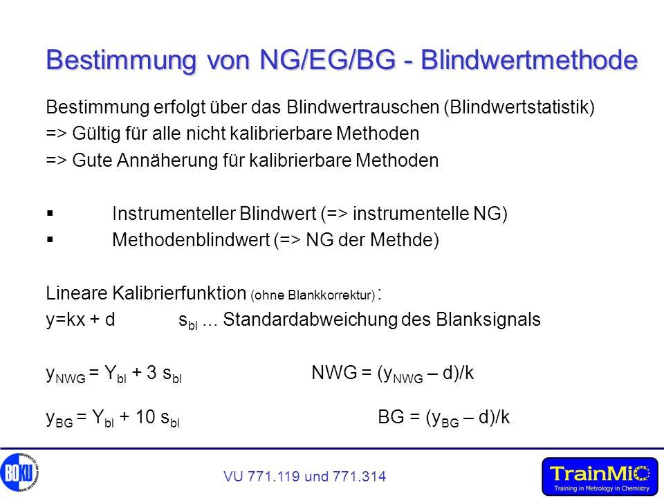 VU 771.119 und 771.314 Bestimmung von NG/EG/BG - Blindwertmethode Bestimmung erfolgt über das Blindwertrauschen (Blindwertstatistik) => Gültig für all