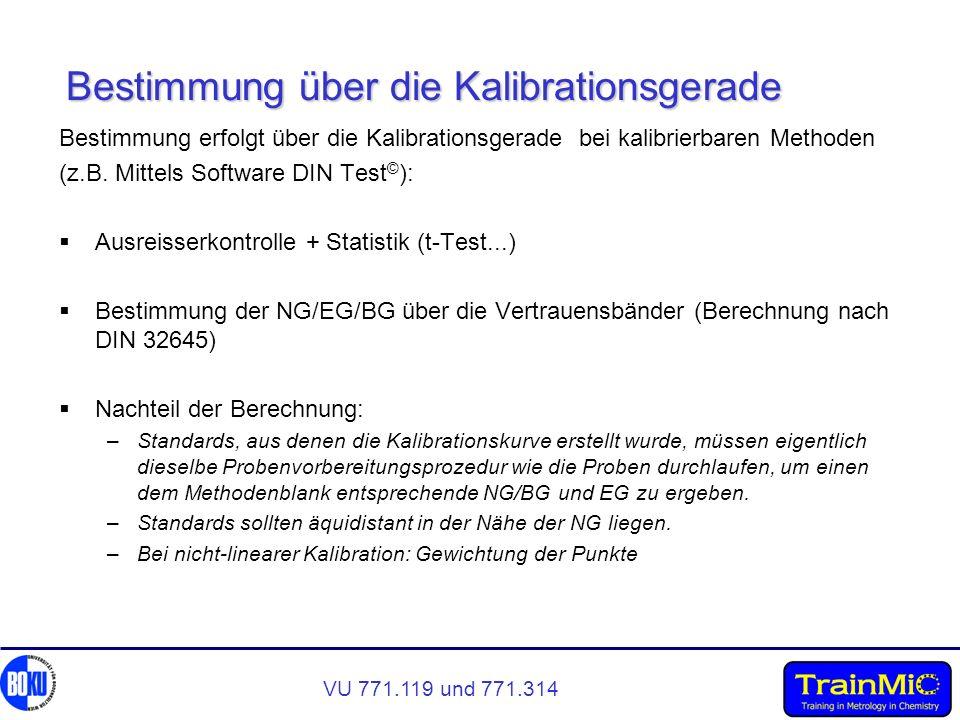 VU 771.119 und 771.314 Bestimmung über die Kalibrationsgerade Bestimmung erfolgt über die Kalibrationsgerade bei kalibrierbaren Methoden (z.B. Mittels