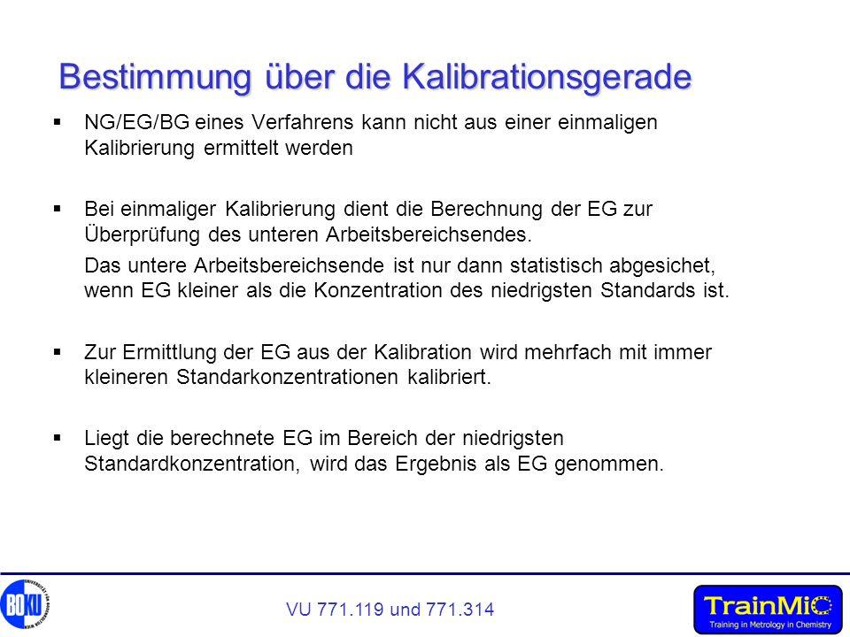 VU 771.119 und 771.314 Bestimmung über die Kalibrationsgerade NG/EG/BG eines Verfahrens kann nicht aus einer einmaligen Kalibrierung ermittelt werden