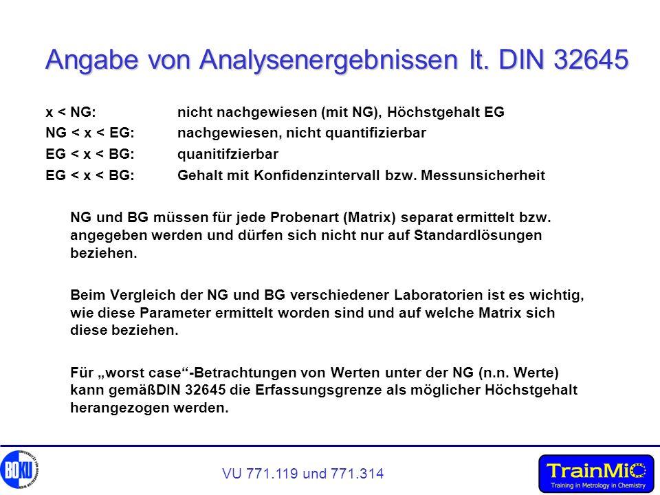 VU 771.119 und 771.314 Angabe von Analysenergebnissen lt. DIN 32645 x < NG: nicht nachgewiesen (mit NG), Höchstgehalt EG NG < x < EG: nachgewiesen, ni