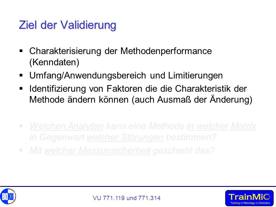 VU 771.119 und 771.314 Ziel der Validierung Charakterisierung der Methodenperformance (Kenndaten) Umfang/Anwendungsbereich und Limitierungen Identifiz