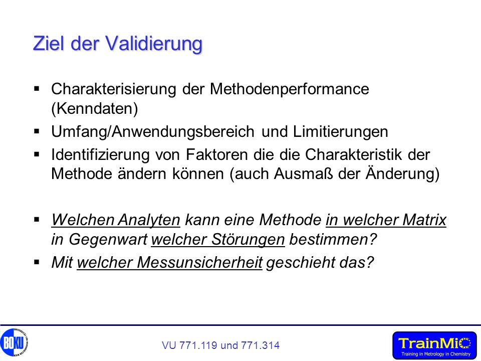 VU 771.119 und 771.314 3 Milestones der ISO/IEC 17025 Validierung (validation) –Basisvalidierung (für in-house Methoden und nicht normierte bzw.