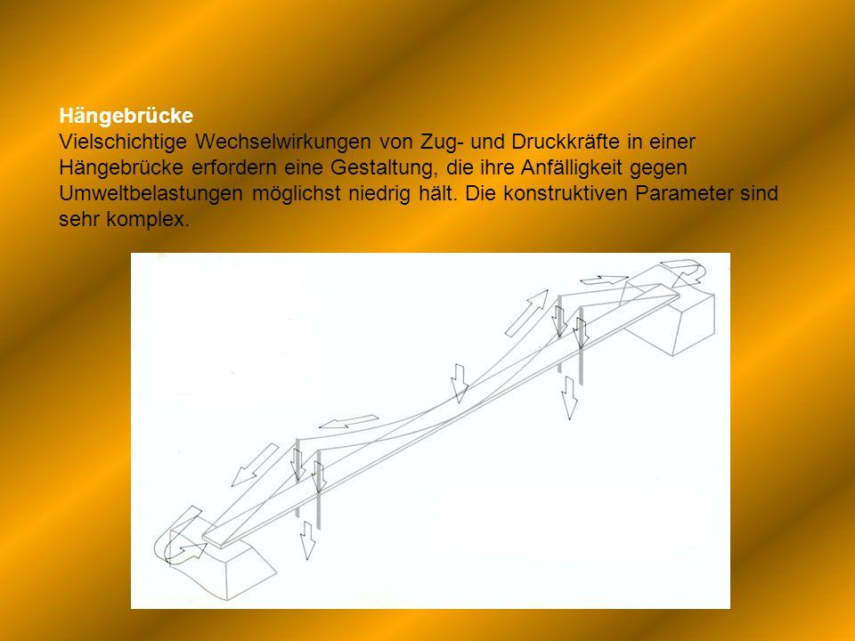 Hängebrücke Vielschichtige Wechselwirkungen von Zug- und Druckkräfte in einer Hängebrücke erfordern eine Gestaltung, die ihre Anfälligkeit gegen Umwel